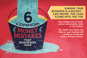 6-common-money-mistakes-thumbnail