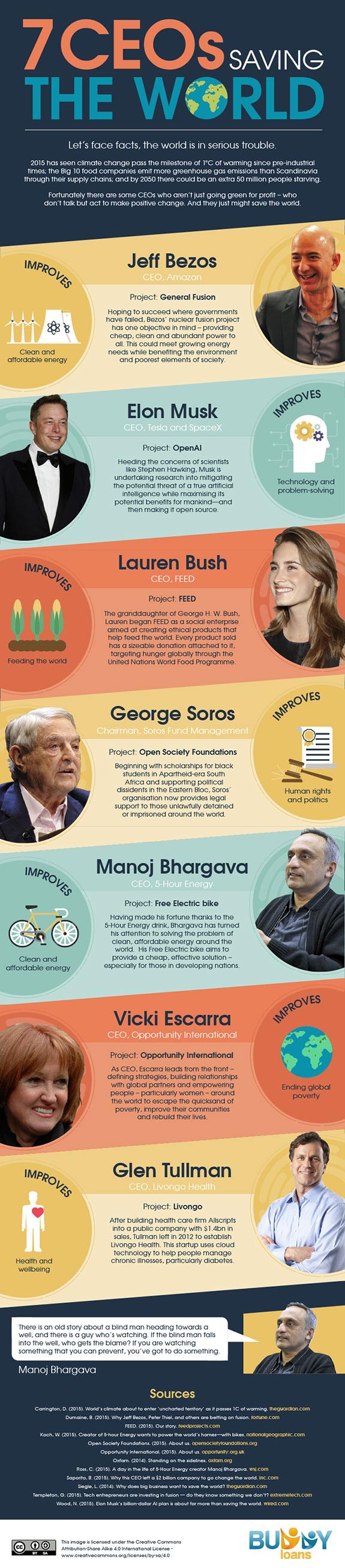 7-CEOs-saving-the-world3