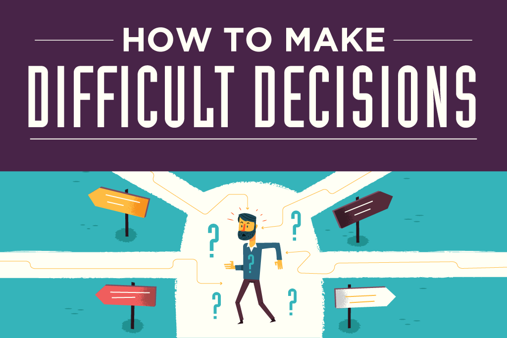 how to mke a get infographic