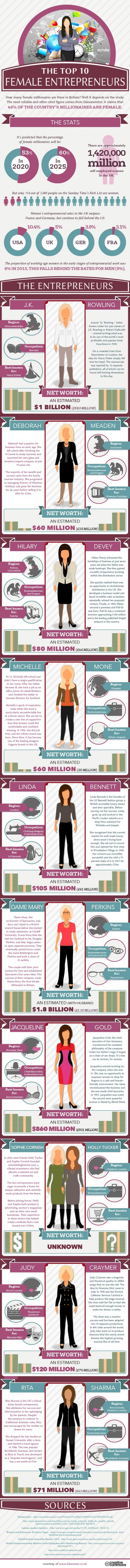 The-Top-Female-Entrepreneures_main