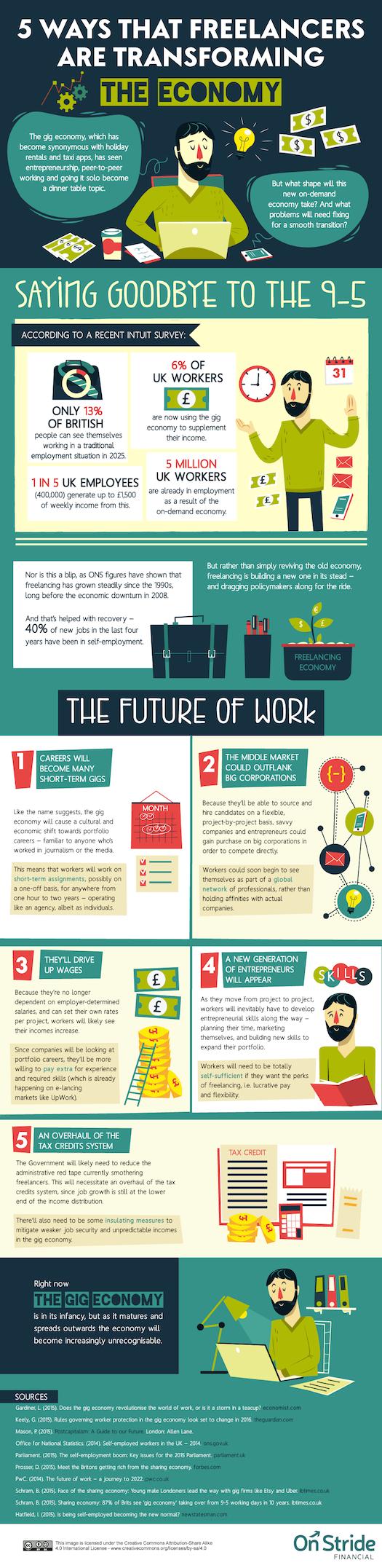 freelancers-transforming-economy-V2