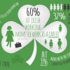 irish-working-mums