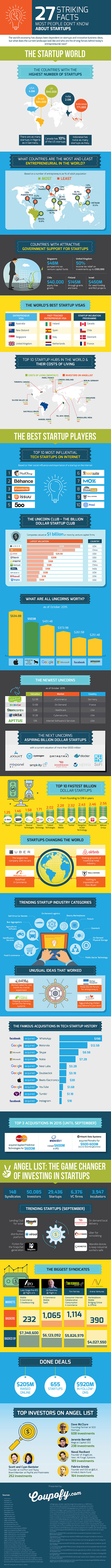 start-up-facts-infographic