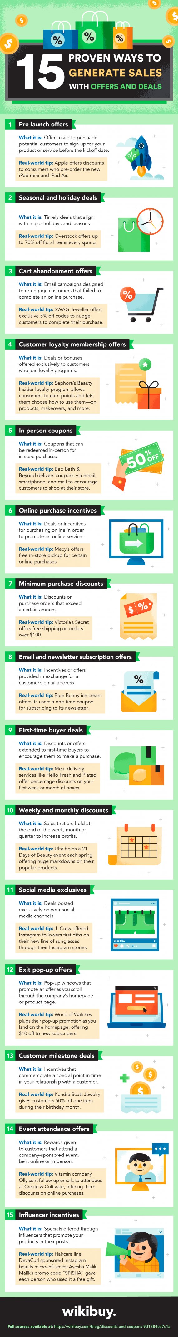 15 ways to generate sales using offers and deals