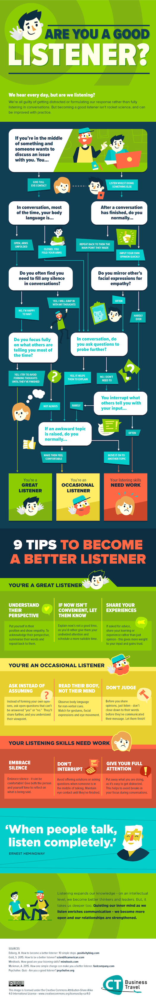 how to be a good listener at work