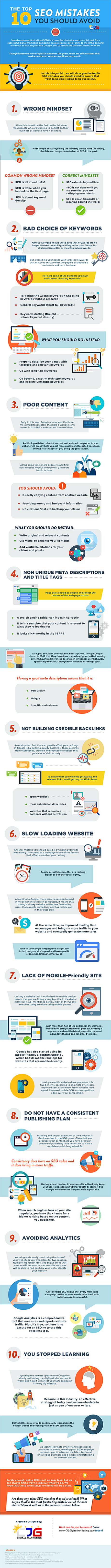 the-top-10-seo-mistakes-you-should-avoid-3