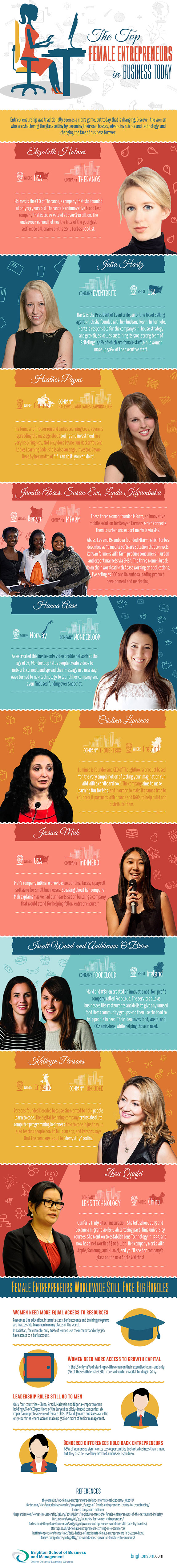 Top-Female-Entrepreneurs-in-Business-Today-Infographic