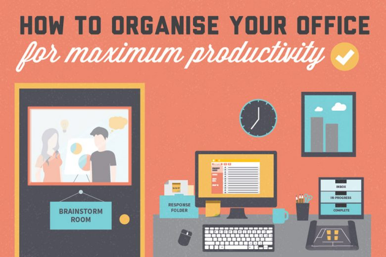 How to organise your office for maximum productivity infographic