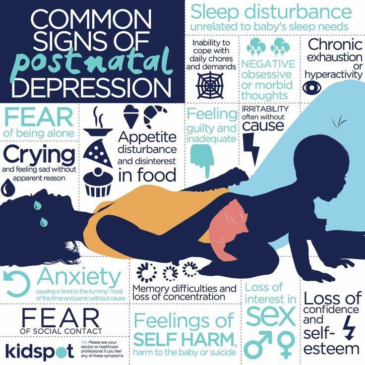 postnatal depression how long