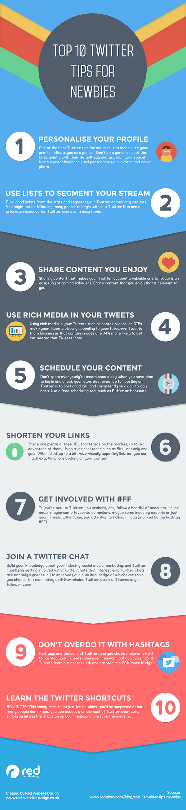 top-10-twitter-tips-for-newbies1
